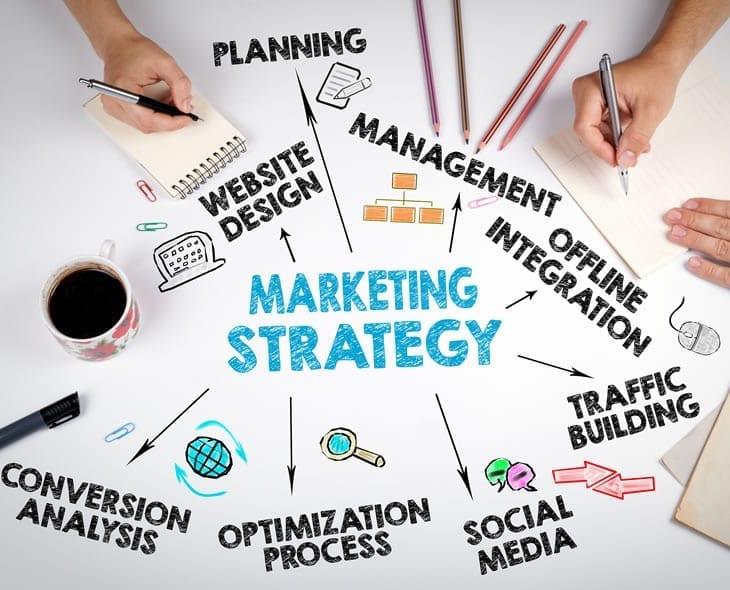 digital marketing agency black country